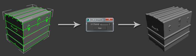 Uv2Smooth